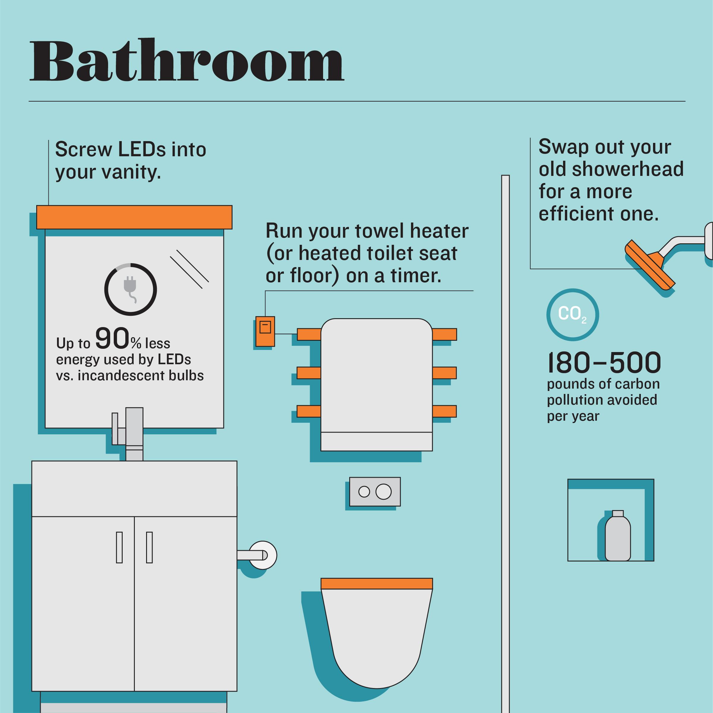 NRDC_infographic_v3-03