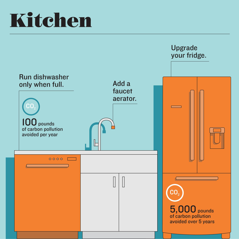 NRDC_infographic_v3-04