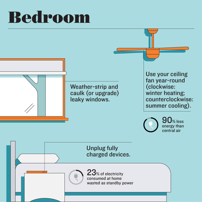 NRDC_infographic_v3-05