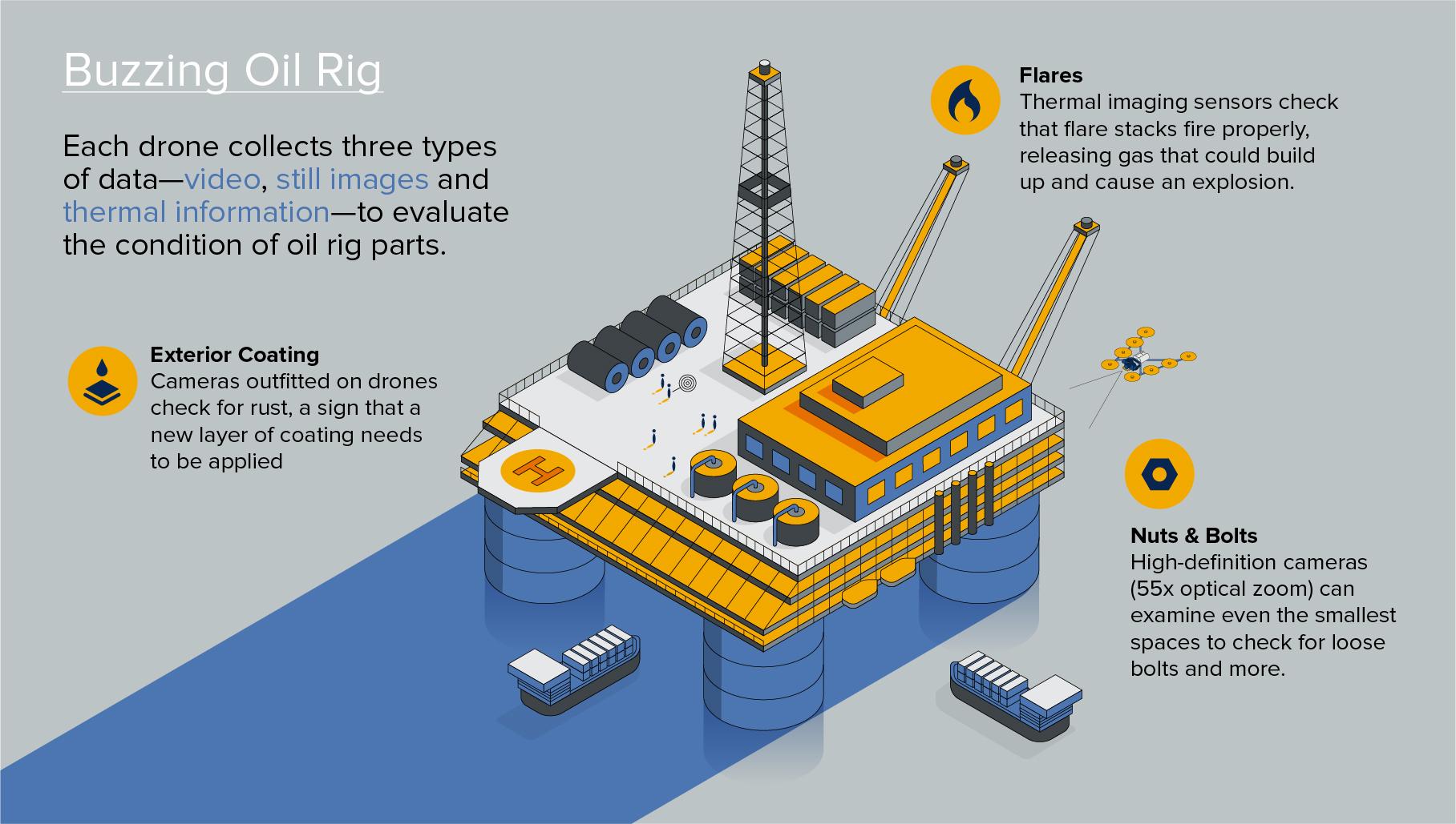 Oil rig + drone_v5-03
